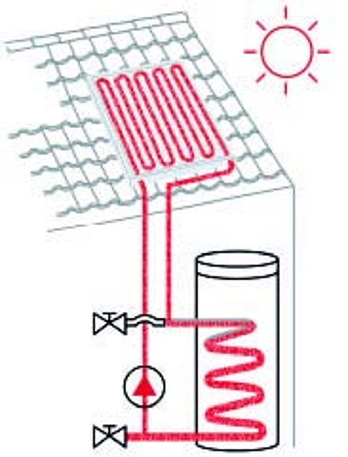 https://www.saunierduval.fr/france/produit/chauffe-eau/solaire/helioset/saunier-duval-helioset-brochure-pro-sd20488-2013-02-232780-format-flex-height@690@desktop.jpg