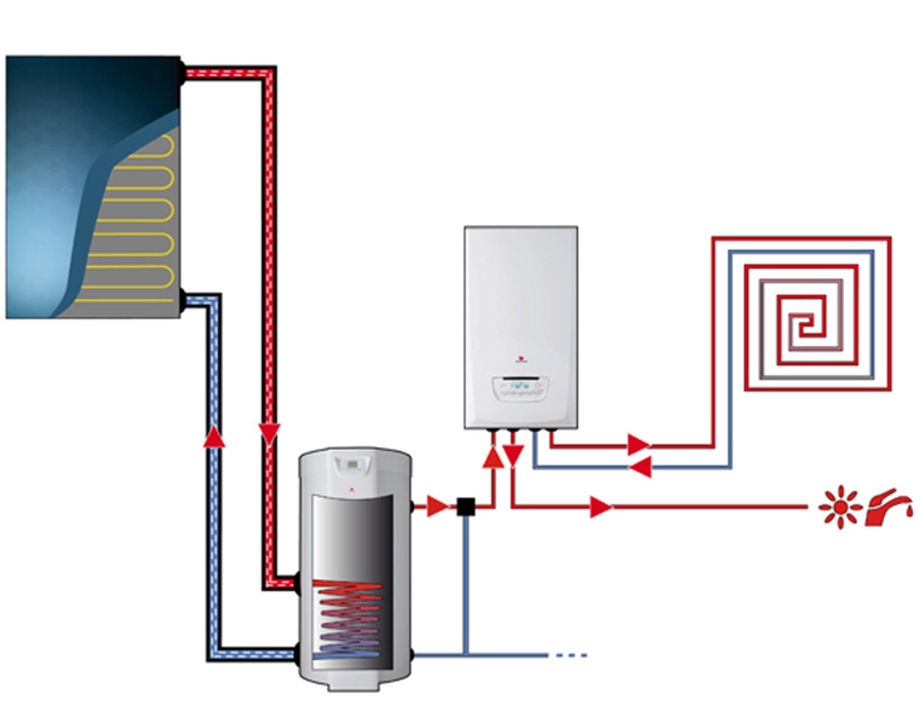Rt 2012 chaudi re condensation chauffe eau solaire for Chaudiere murale gaz avec eau chaude sanitaire instantanee